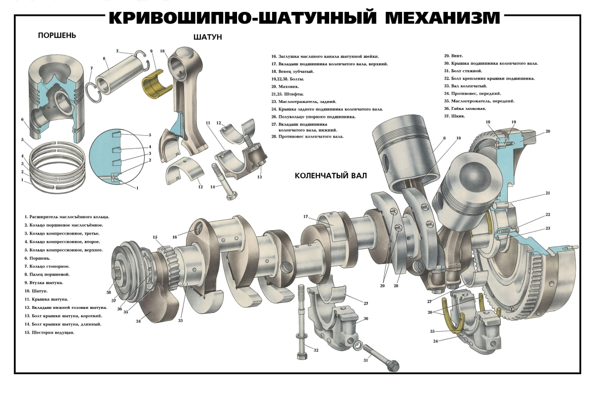 Кривошипно-шатунный механизм автомобиля Урал